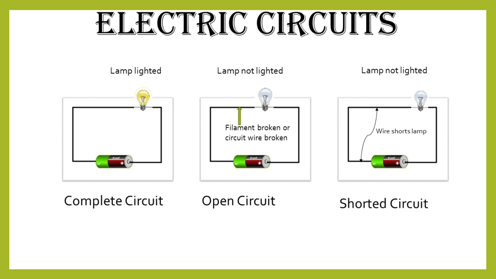 electrical terms the circuit types