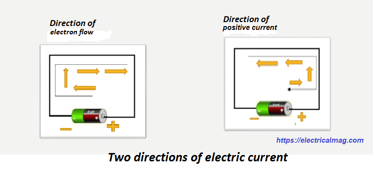 conventional current and electric current.