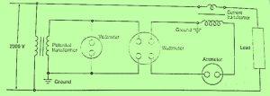instrument transformer applications