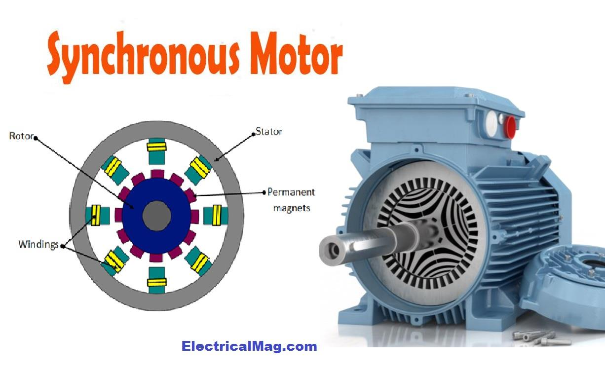 Synchronous Motor Working Principle And Construction